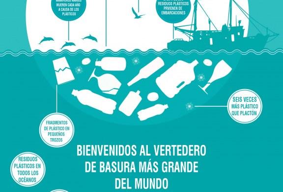 La Asamblea Local de Cruz Roja en Ayamonte inicia una campaña de sensibilización sobre el estado de nuestros océanos.